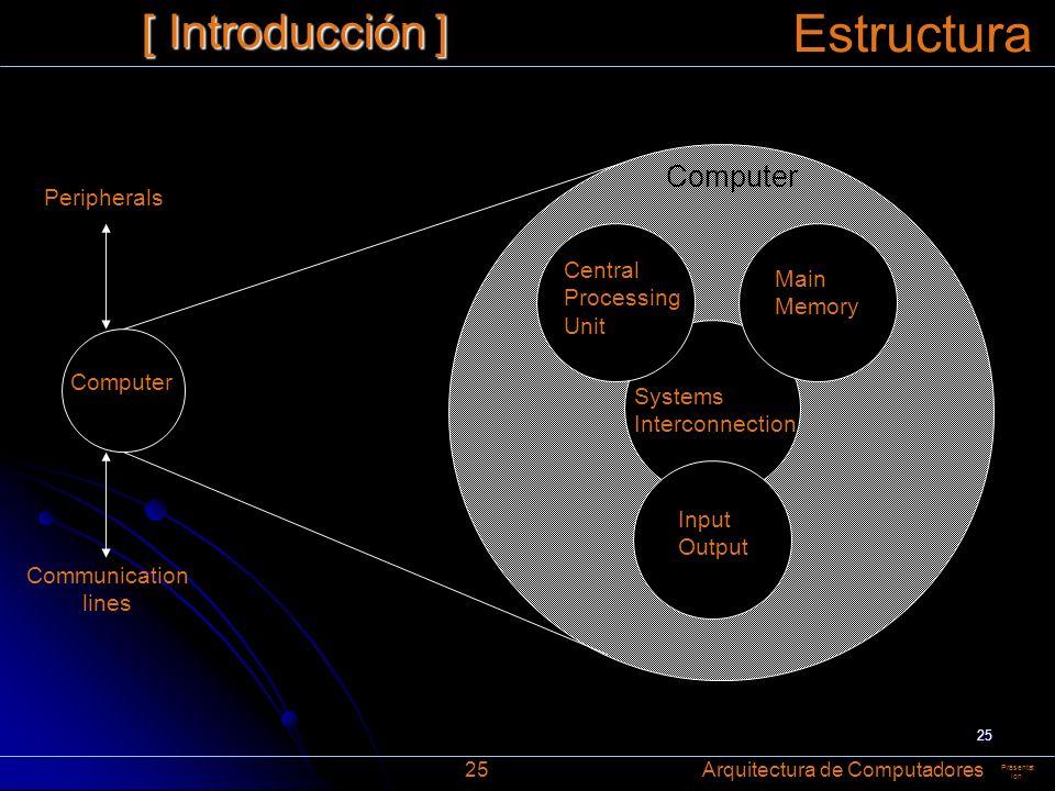 Estructura [ Introducción ] Computer Peripherals Central Main